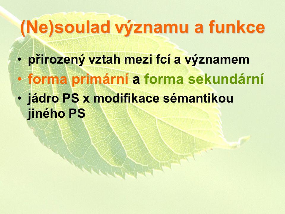 (Ne)soulad významu a funkce přirozený vztah mezi fcí a významem forma primární a forma sekundární jádro PS x modifikace sémantikou jiného PS