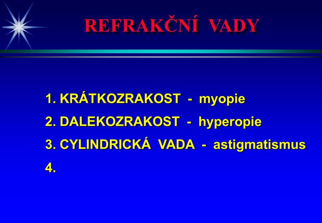 REFRAKČNÍ VADY 1. KRÁTKOZRAKOST - myopie 2. DALEKOZRAKOST - hyperopie 3. CYLINDRICKÁ VADA - astigmatismus 4.