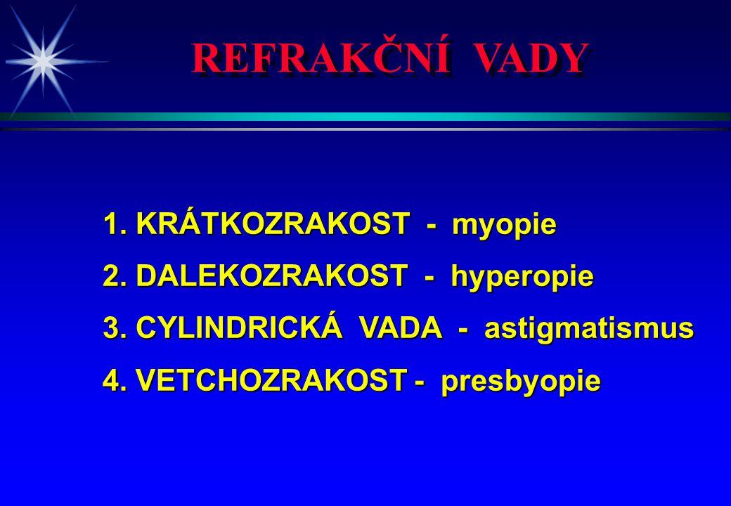 REFRAKČNÍ VADY 1. KRÁTKOZRAKOST - myopie 2. DALEKOZRAKOST - hyperopie 3. CYLINDRICKÁ VADA - astigmatismus 4. VETCHOZRAKOST - presbyopie