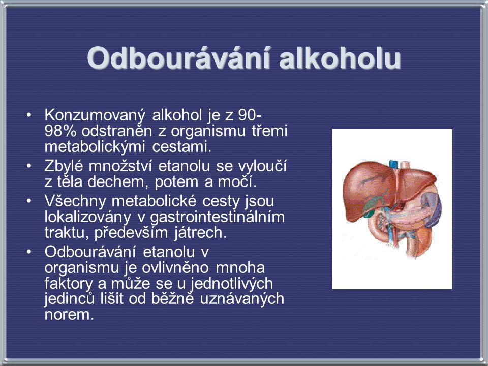 Odbourávání alkoholu Konzumovaný alkohol je z 90- 98% odstraněn z organismu třemi metabolickými cestami. Zbylé množství etanolu se vyloučí z těla dech