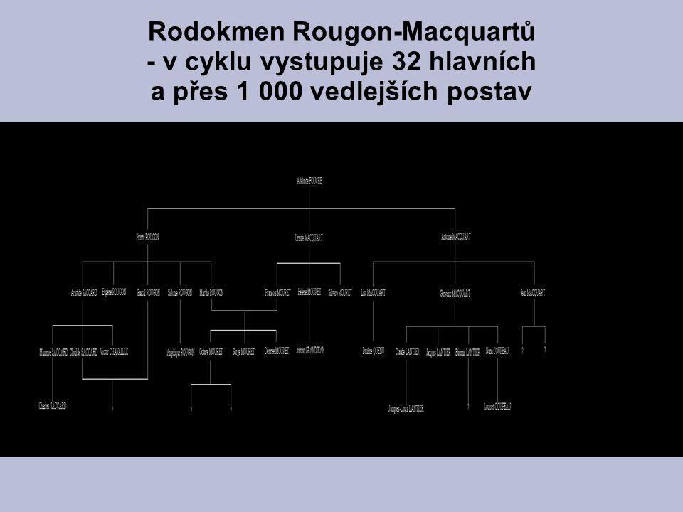 Rodokmen Rougon-Macquartů - v cyklu vystupuje 32 hlavních a přes 1 000 vedlejších postav