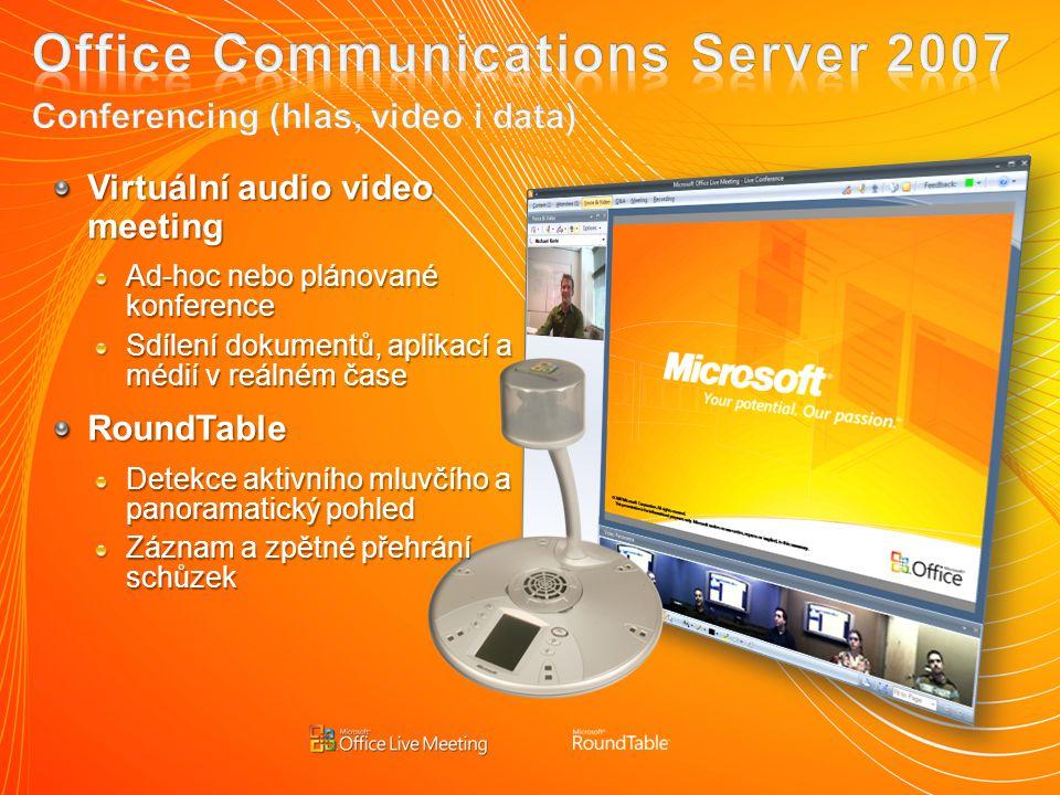 Virtuální audio video meeting Ad-hoc nebo plánované konference Sdílení dokumentů, aplikací a médií v reálném čase RoundTable Detekce aktivního mluvčího a panoramatický pohled Záznam a zpětné přehrání schůzek