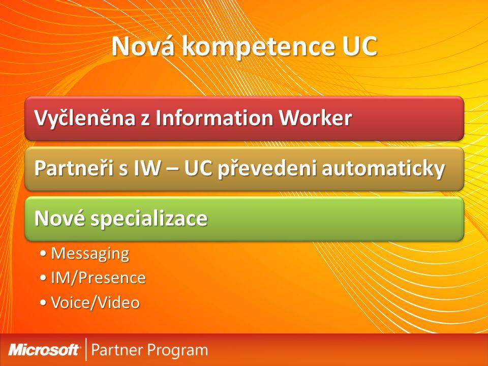Nová kompetence UC Vyčleněna z Information Worker Partneři s IW – UC převedeni automaticky Nové specializace MessagingMessaging IM/PresenceIM/Presence Voice/VideoVoice/Video
