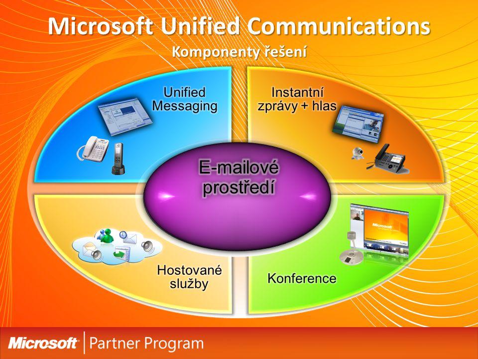Microsoft platforma UC Jedna identita, jedna directory Messaging a kalendářové služby Prezence, enterprise IM Rysy využití Softwarový VoIP Unified Messaging Konferenční služby Audio/Video Rozpoznání hlasu www.microsoft.com/uc