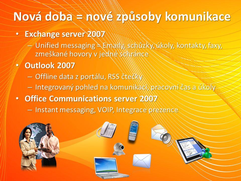 Instant Messaging & Voice + Video Klienti pro Instant Messaging
