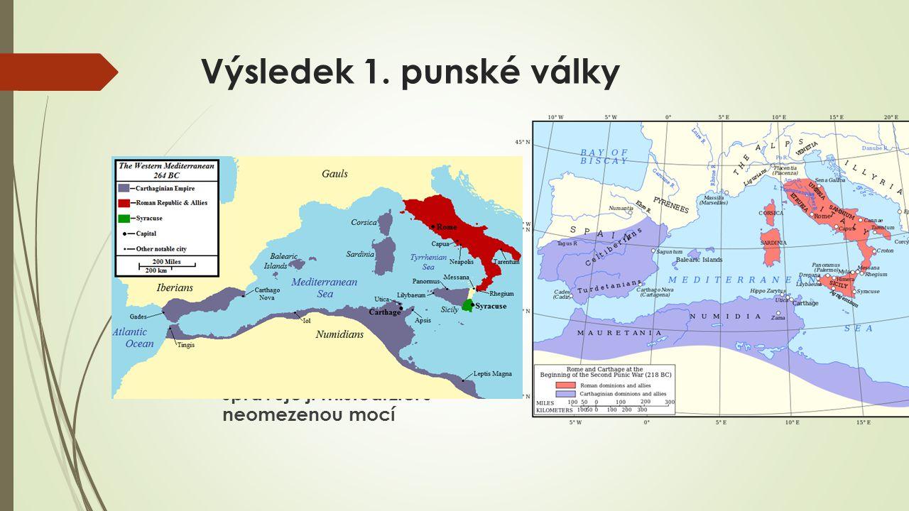 Výsledek 1.punské války  porážka Kartága  Sicílie = 1.