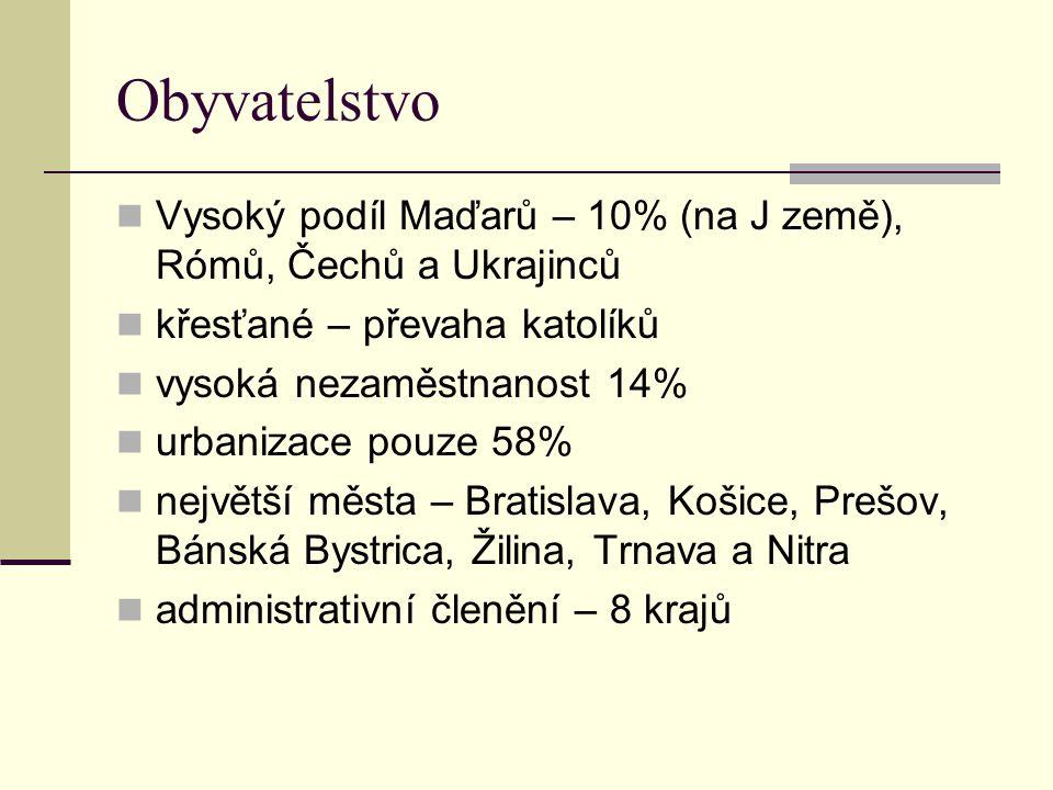 Obyvatelstvo Vysoký podíl Maďarů – 10% (na J země), Rómů, Čechů a Ukrajinců křesťané – převaha katolíků vysoká nezaměstnanost 14% urbanizace pouze 58% největší města – Bratislava, Košice, Prešov, Bánská Bystrica, Žilina, Trnava a Nitra administrativní členění – 8 krajů