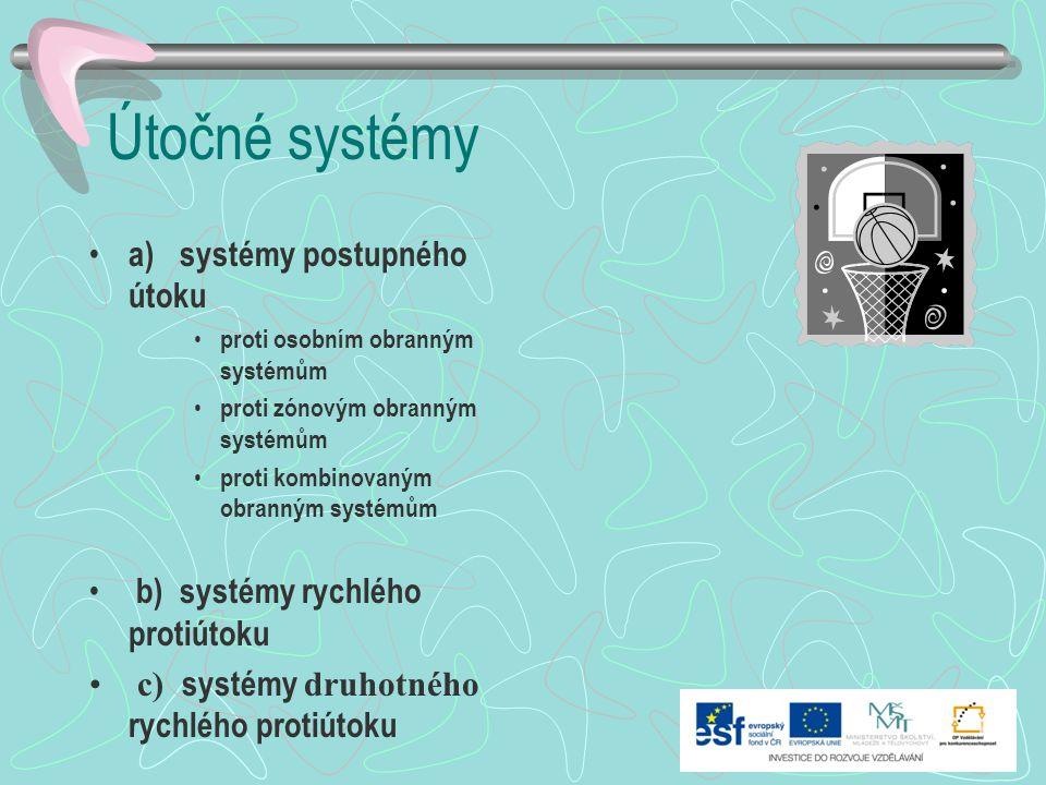Útočné systémy a) systémy postupného útoku proti osobním obranným systémům proti zónovým obranným systémům proti kombinovaným obranným systémům b) sys