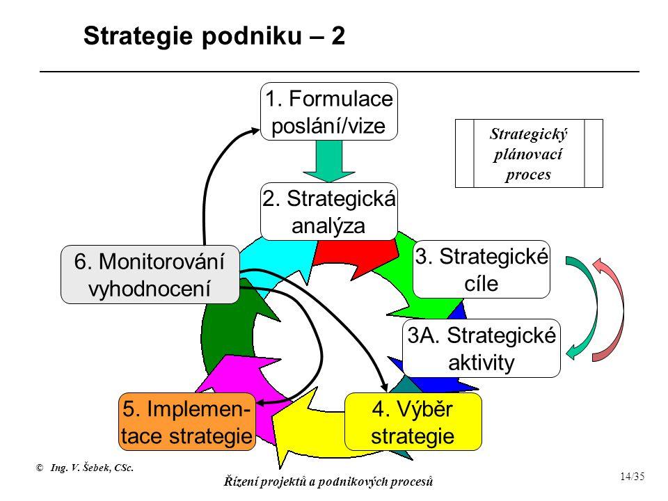 © Ing. V. Šebek, CSc. Řízení projektů a podnikových procesů 14/35 Strategie podniku – 2 2. Strategická analýza 3. Strategické cíle 4. Výběr strategie