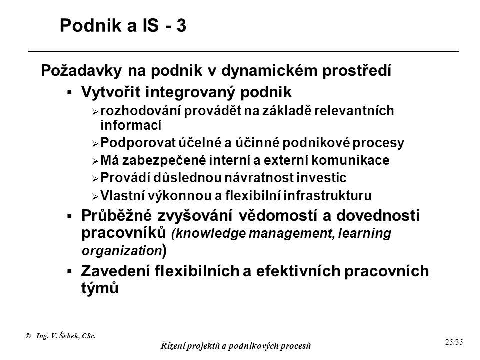 © Ing. V. Šebek, CSc. Řízení projektů a podnikových procesů 25/35 Podnik a IS - 3 Požadavky na podnik v dynamickém prostředí  Vytvořit integrovaný po