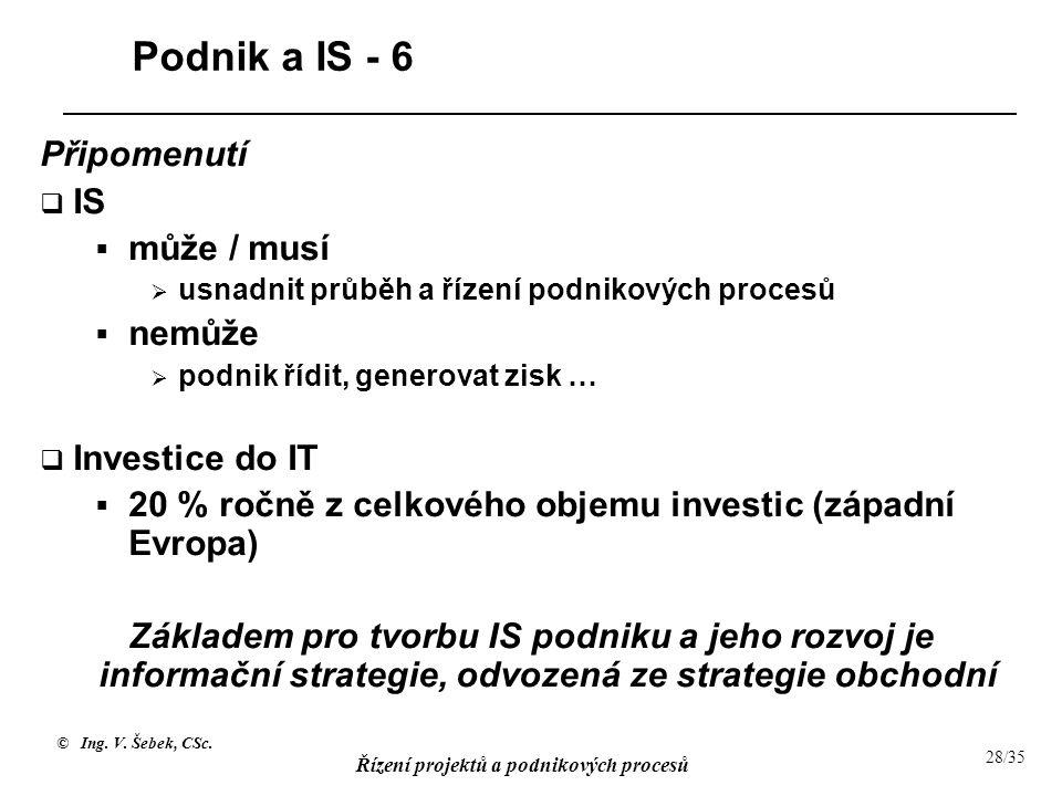 © Ing. V. Šebek, CSc. Řízení projektů a podnikových procesů 28/35 Podnik a IS - 6 Připomenutí  IS  může / musí  usnadnit průběh a řízení podnikovýc