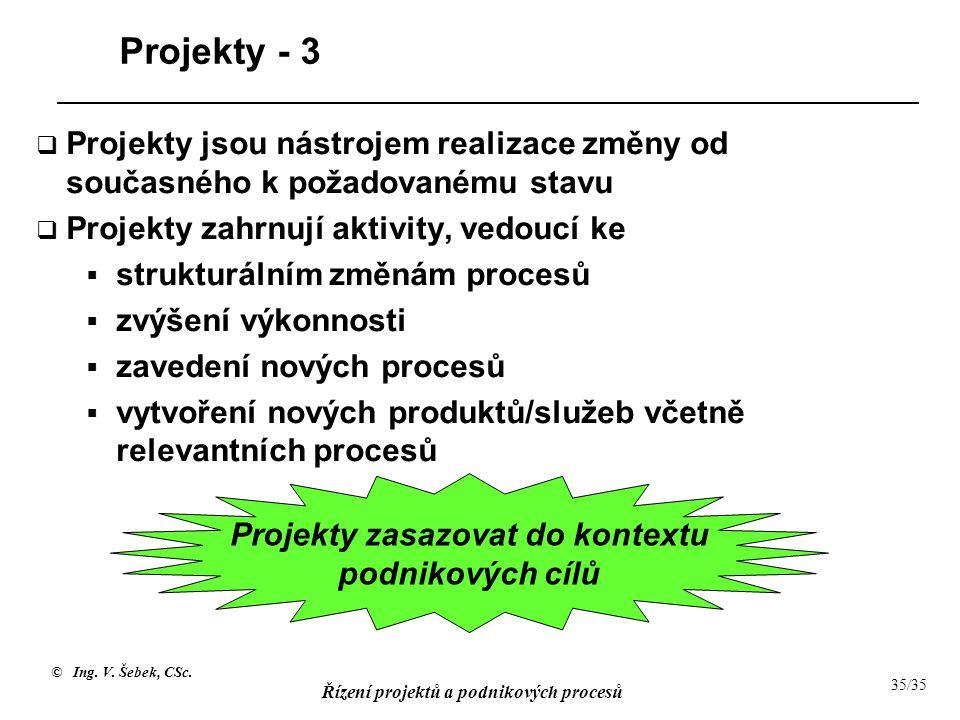 © Ing. V. Šebek, CSc. Řízení projektů a podnikových procesů 35/35 Projekty - 3  Projekty jsou nástrojem realizace změny od současného k požadovanému