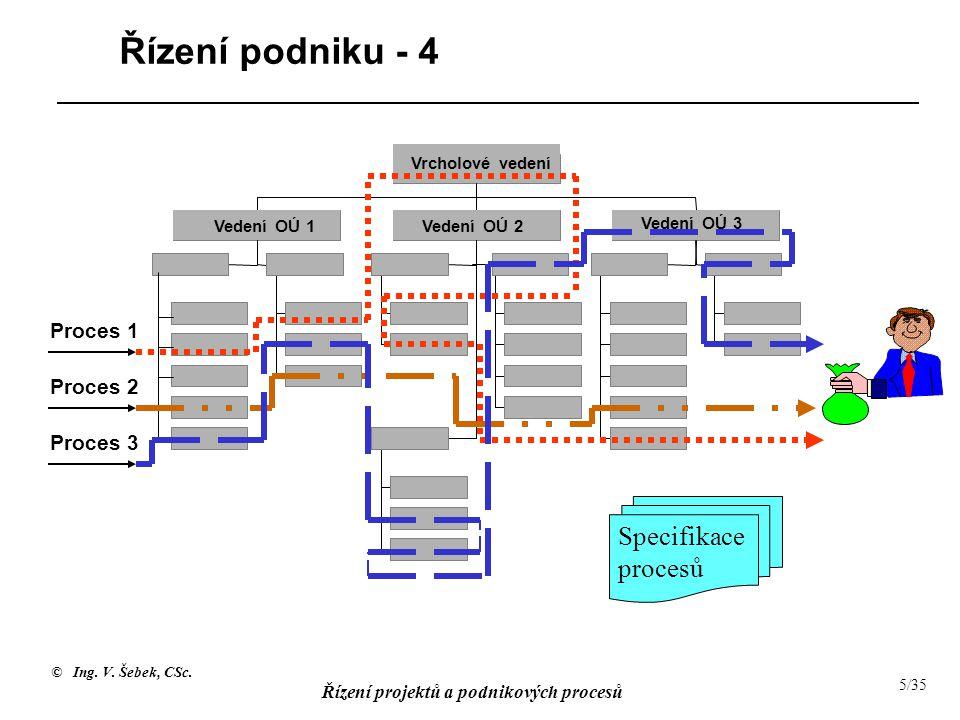 © Ing. V. Šebek, CSc. Řízení projektů a podnikových procesů 5/35 Vedení OÚ 1Vedení OÚ 2 Vedení OÚ 3 Vrcholové vedení Proces 1 Proces 3 Proces 2 Řízení