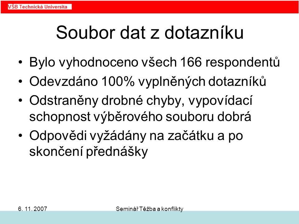 Seminář Těžba a konflikty6. 11. 2007 Soubor dat z dotazníku Bylo vyhodnoceno všech 166 respondentů Odevzdáno 100% vyplněných dotazníků Odstraněny drob