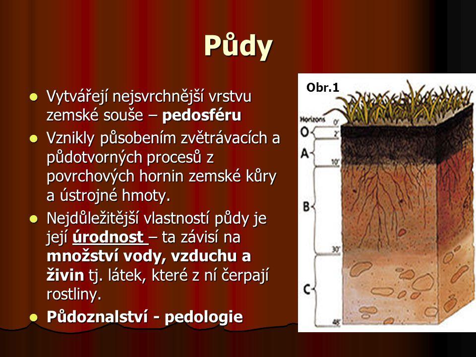 Zdroje obrázků: Obr.1 http://cs.wikipedia.org/wiki/Soubor:Soil_profile.jpg http://cs.wikipedia.org/wiki/Soubor:Soil_profile.jpgObr.2 EVANS, John M..