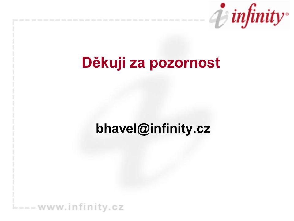 Děkuji za pozornost bhavel@infinity.cz