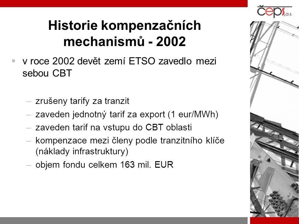 Historie kompenzačních mechanismů - 2002  v roce 2002 devět zemí ETSO zavedlo mezi sebou CBT –zrušeny tarify za tranzit –zaveden jednotný tarif za ex