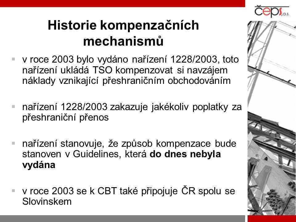 Historie kompenzačních mechanismů  v roce 2003 bylo vydáno nařízení 1228/2003, toto nařízení ukládá TSO kompenzovat si navzájem náklady vznikající př