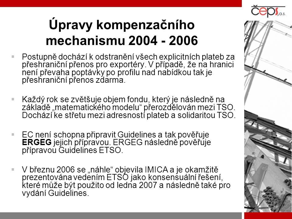 Úpravy kompenzačního mechanismu 2004 - 2006  Postupně dochází k odstranění všech explicitních plateb za přeshraniční přenos pro exportéry. V případě,
