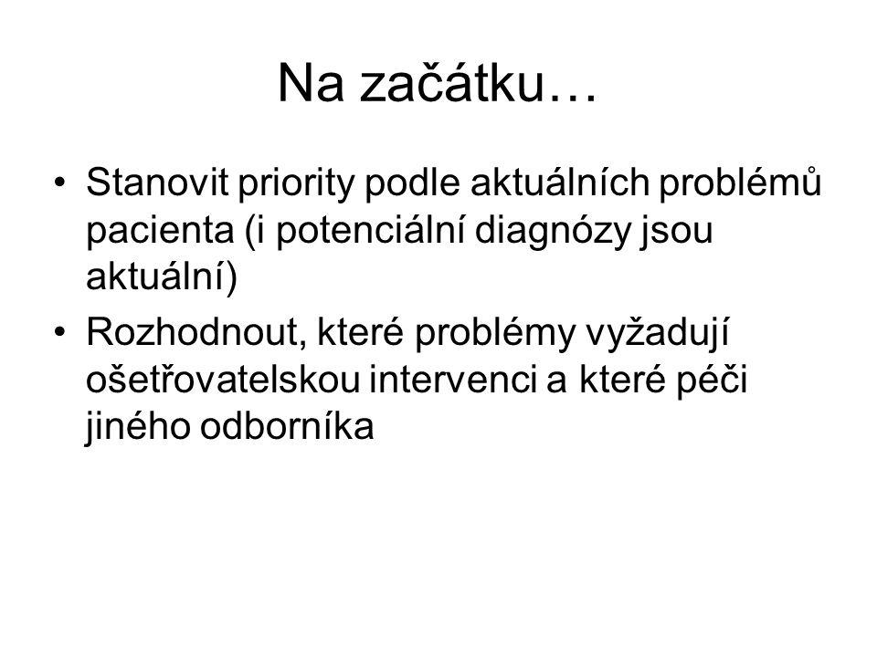Na začátku… Stanovit priority podle aktuálních problémů pacienta (i potenciální diagnózy jsou aktuální) Rozhodnout, které problémy vyžadují ošetřovate