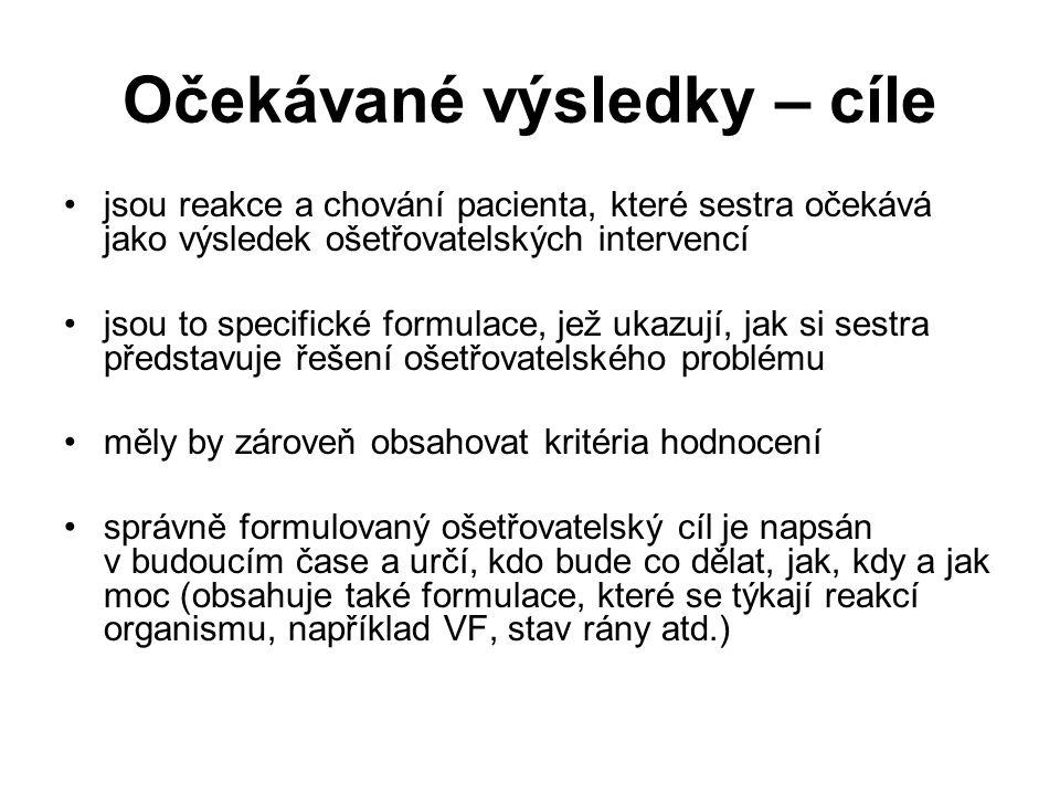 Zaměřený na pacienta Špatně: Nabízet tekutiny: sklenici vody každou hodinu.