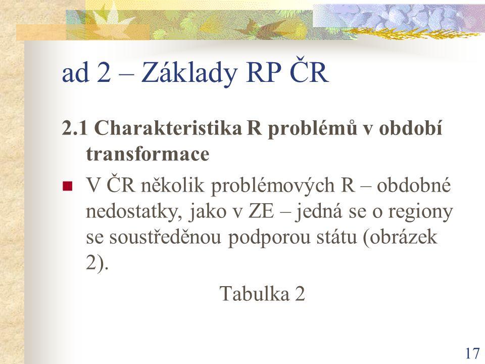 17 ad 2 – Základy RP ČR 2.1 Charakteristika R problémů v období transformace V ČR několik problémových R – obdobné nedostatky, jako v ZE – jedná se o regiony se soustředěnou podporou státu (obrázek 2).
