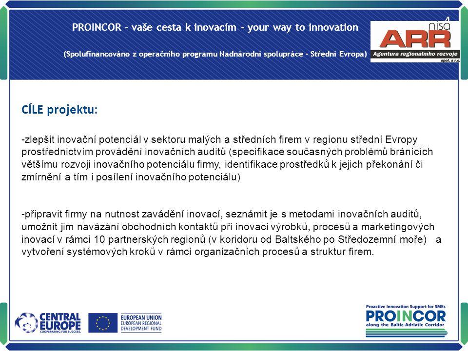 PROINCOR - vaše cesta k inovacím - your way to innovation (Spolufinancováno z operačního programu Nadnárodní spolupráce – Střední Evropa) 4 CÍLE projektu: -zlepšit inovační potenciál v sektoru malých a středních firem v regionu střední Evropy prostřednictvím provádění inovačních auditů (specifikace současných problémů bránících většímu rozvoji inovačního potenciálu firmy, identifikace prostředků k jejich překonání či zmírnění a tím i posílení inovačního potenciálu) -připravit firmy na nutnost zavádění inovací, seznámit je s metodami inovačních auditů, umožnit jim navázání obchodních kontaktů při inovaci výrobků, procesů a marketingových inovací v rámci 10 partnerských regionů (v koridoru od Baltského po Středozemní moře) a vytvoření systémových kroků v rámci organizačních procesů a struktur firem.