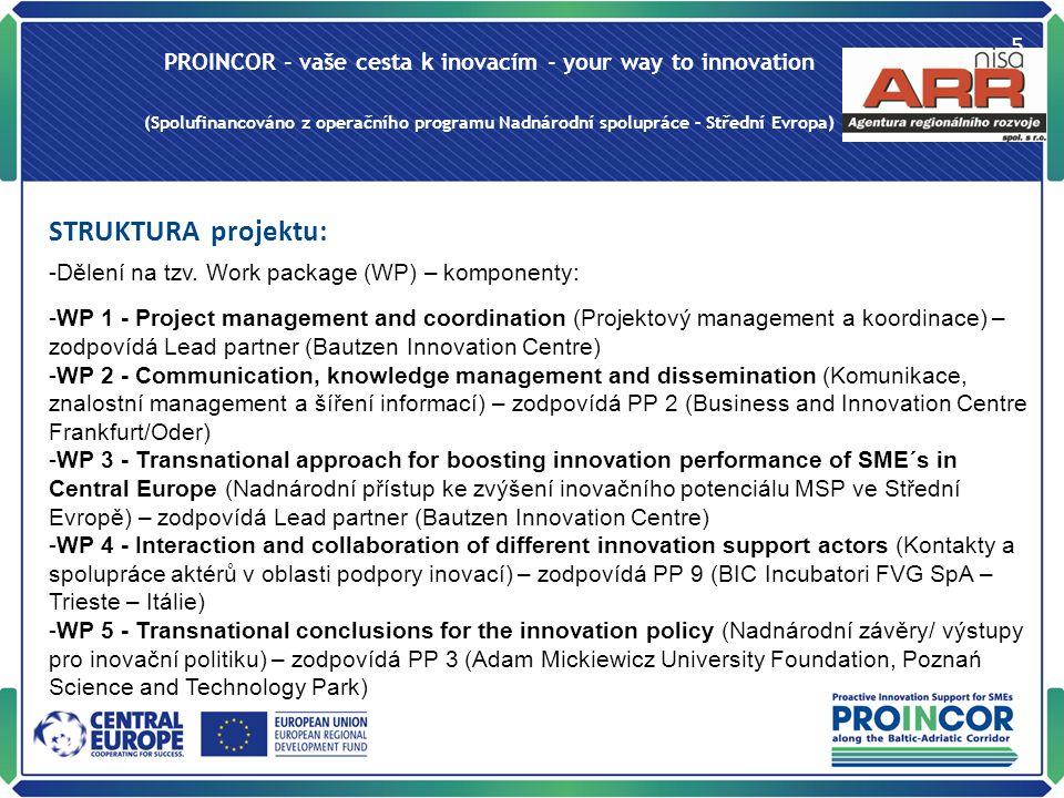 PROINCOR - vaše cesta k inovacím - your way to innovation (Spolufinancováno z operačního programu Nadnárodní spolupráce – Střední Evropa) 5 STRUKTURA projektu: -Dělení na tzv.