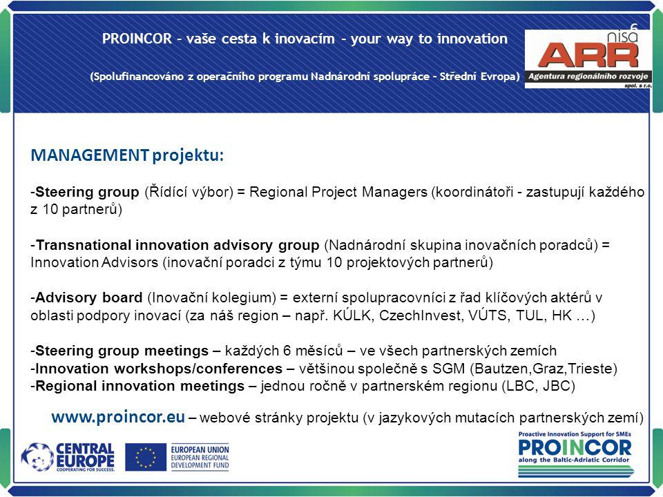 PROINCOR - vaše cesta k inovacím - your way to innovation (Spolufinancováno z operačního programu Nadnárodní spolupráce – Střední Evropa) 6 MANAGEMENT projektu: -Steering group (Řídící výbor) = Regional Project Managers (koordinátoři - zastupují každého z 10 partnerů) -Transnational innovation advisory group (Nadnárodní skupina inovačních poradců) = Innovation Advisors (inovační poradci z týmu 10 projektových partnerů) -Advisory board (Inovační kolegium) = externí spolupracovníci z řad klíčových aktérů v oblasti podpory inovací (za náš region – např.
