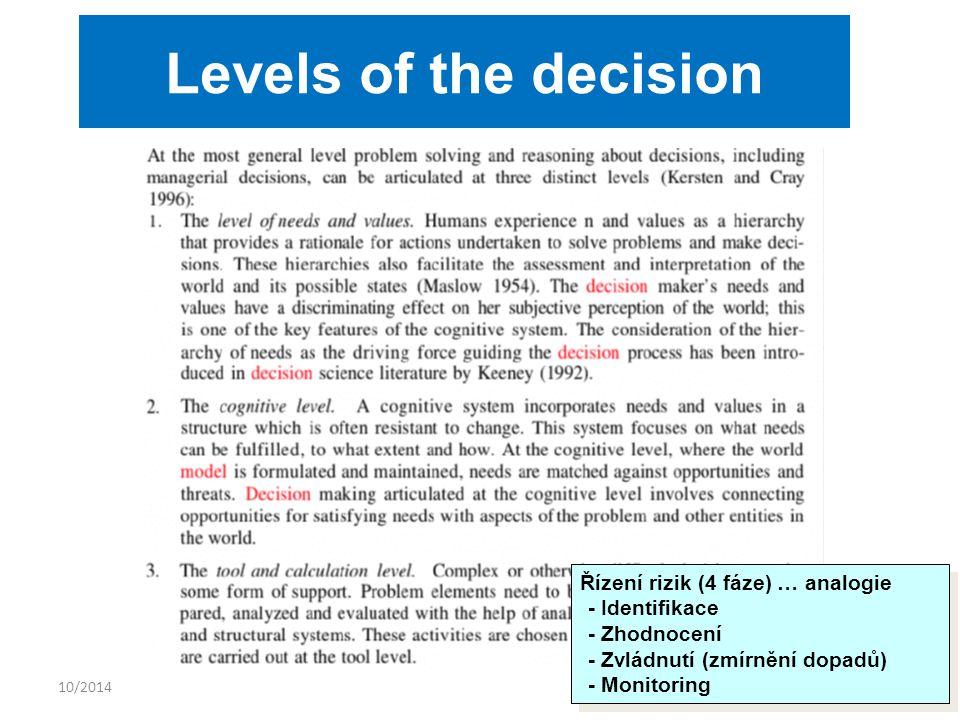 10/201416 Levels of the decision Řízení rizik (4 fáze) … analogie - Identifikace - Zhodnocení - Zvládnutí (zmírnění dopadů) - Monitoring Řízení rizik (4 fáze) … analogie - Identifikace - Zhodnocení - Zvládnutí (zmírnění dopadů) - Monitoring