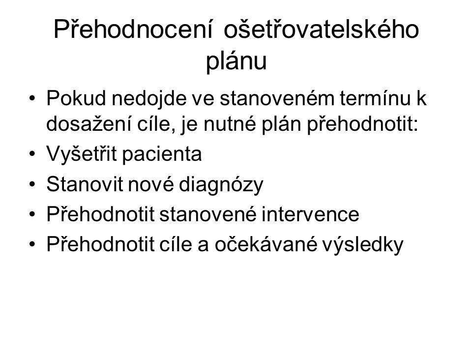 Přehodnocení ošetřovatelského plánu Pokud nedojde ve stanoveném termínu k dosažení cíle, je nutné plán přehodnotit: Vyšetřit pacienta Stanovit nové di