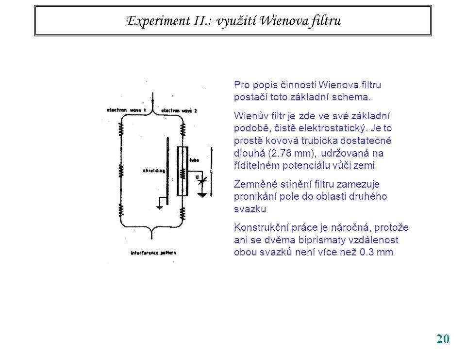 20 Experiment II.: využití Wienova filtru Tento experiment je významný sám o sobě, otevírá však i BA tématiku Pro popis činnosti Wienova filtru postačí toto základní schema.