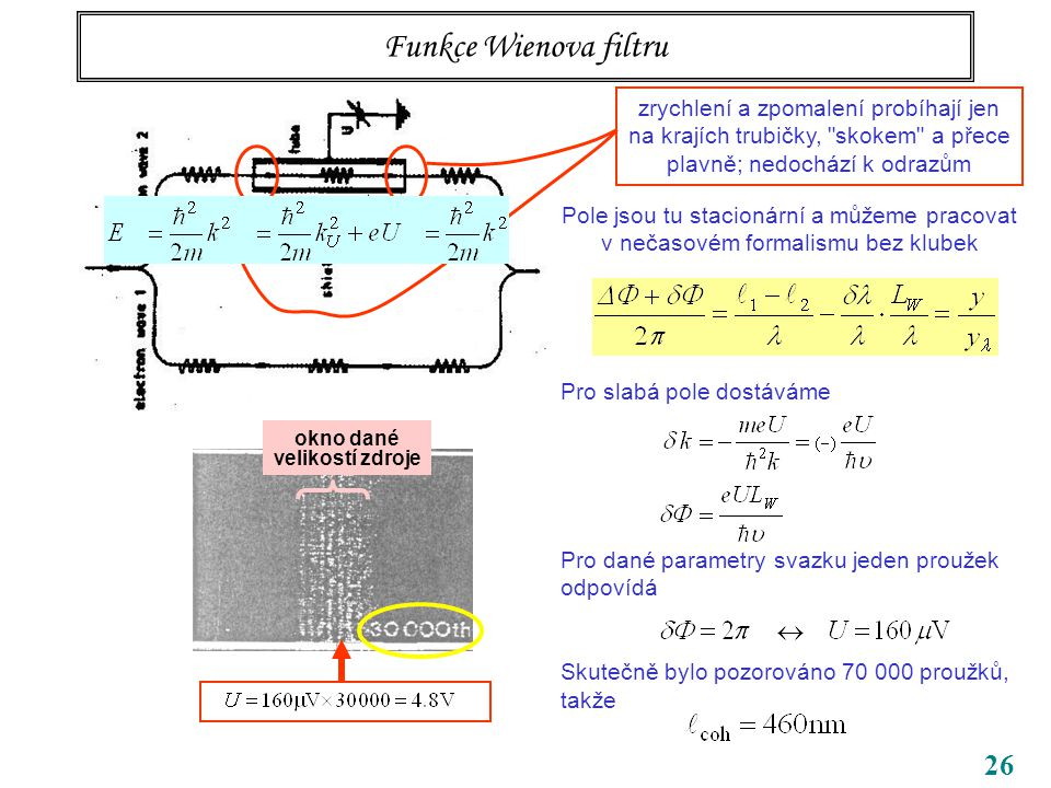 26 Funkce Wienova filtru zrychlení a zpomalení probíhají jen na krajích trubičky, skokem a přece plavně; nedochází k odrazům Pole jsou tu stacionární a můžeme pracovat v nečasovém formalismu bez klubek Pro slabá pole dostáváme Pro dané parametry svazku jeden proužek odpovídá Skutečně bylo pozorováno 70 000 proužků, takže okno dané velikostí zdroje