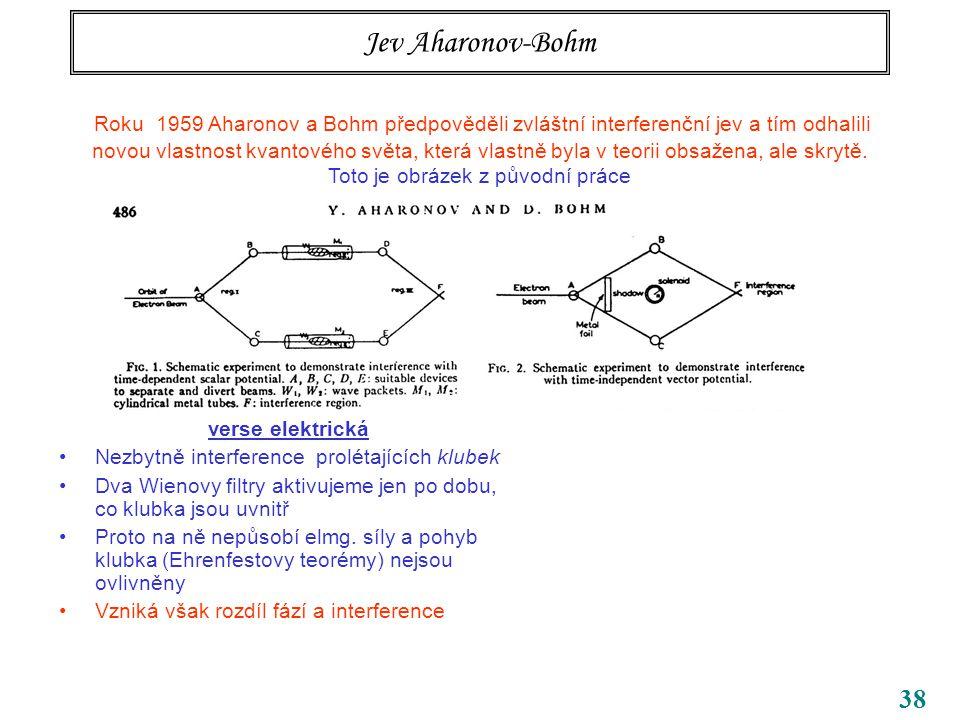 38 Jev Aharonov-Bohm verse elektrická Nezbytně interference prolétajících klubek Dva Wienovy filtry aktivujeme jen po dobu, co klubka jsou uvnitř Proto na ně nepůsobí elmg.