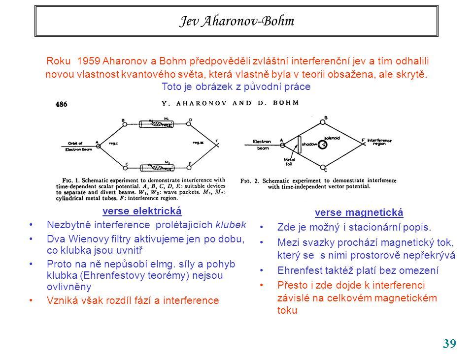 39 Jev Aharonov-Bohm verse elektrická Nezbytně interference prolétajících klubek Dva Wienovy filtry aktivujeme jen po dobu, co klubka jsou uvnitř Proto na ně nepůsobí elmg.