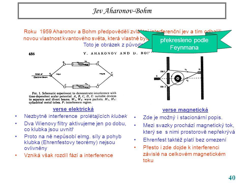 40 Jev Aharonov-Bohm verse elektrická Nezbytně interference prolétajících klubek Dva Wienovy filtry aktivujeme jen po dobu, co klubka jsou uvnitř Proto na ně nepůsobí elmg.