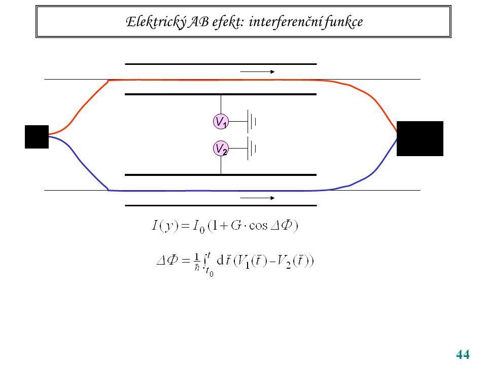 44 Elektrický AB efekt: interferenční funkce V1V1 V2V2