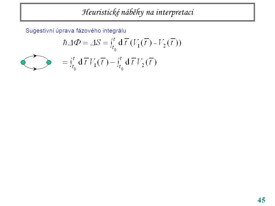 45 Tři body k zapamatování bezsilové působení na dálku potenciály samy, ne jen pole (tedy jejich derivace) vedou k pozorovatelným efektům příslušné kvantování souvisí s topologií úlohy … topologická kvantová čísla Heuristické náběhy na interpretaci Sugestivní úprava fázového integrálu 4 – zobecnění Obecný integrál téhož typu bude elektrický BA magnetický BA