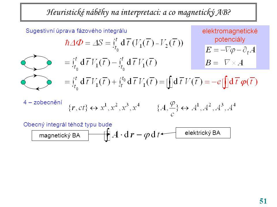 51 Heuristické náběhy na interpretaci: a co magnetický AB? Sugestivní úprava fázového integrálu 4 – zobecnění Obecný integrál téhož typu bude elektric