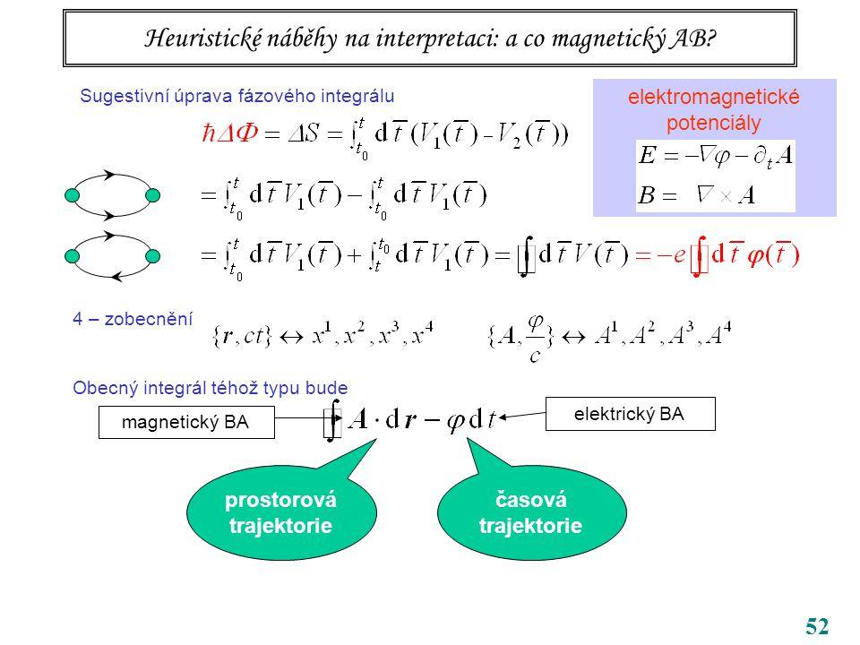 52 Heuristické náběhy na interpretaci: a co magnetický AB? Sugestivní úprava fázového integrálu 4 – zobecnění Obecný integrál téhož typu bude elektric