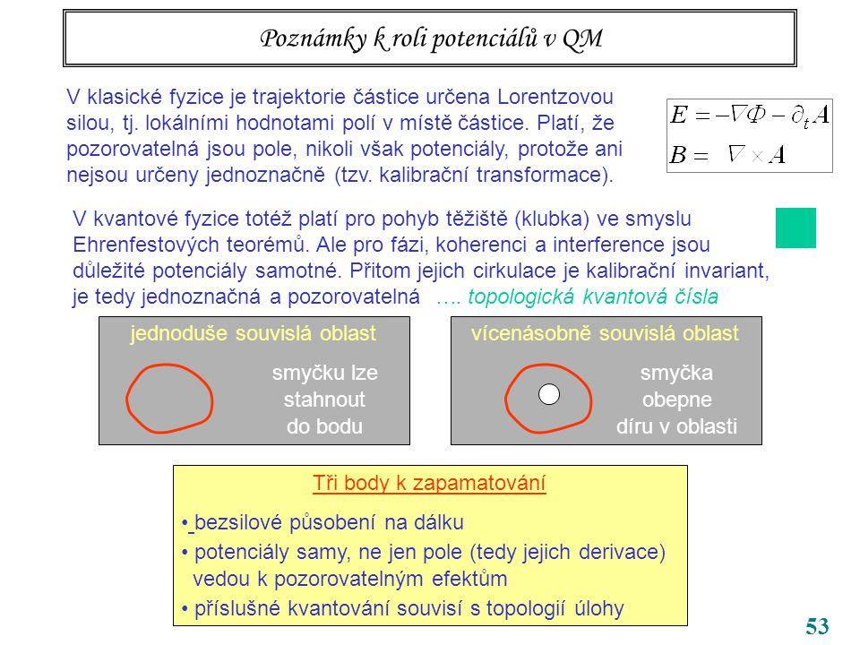 53 vícenásobně souvislá oblast smyčka obepne díru v oblasti Poznámky k roli potenciálů v QM V klasické fyzice je trajektorie částice určena Lorentzovou silou, tj.