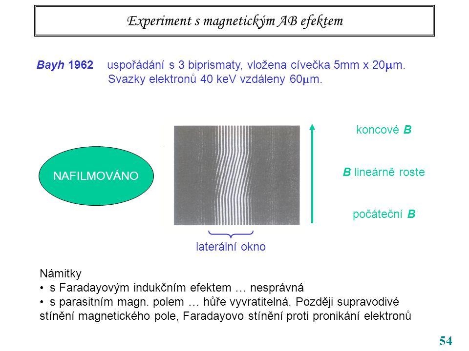 54 Experiment s magnetickým AB efektem Bayh 1962 uspořádání s 3 biprismaty, vložena cívečka 5mm x 20  m. Svazky elektronů 40 keV vzdáleny 60  m. kon