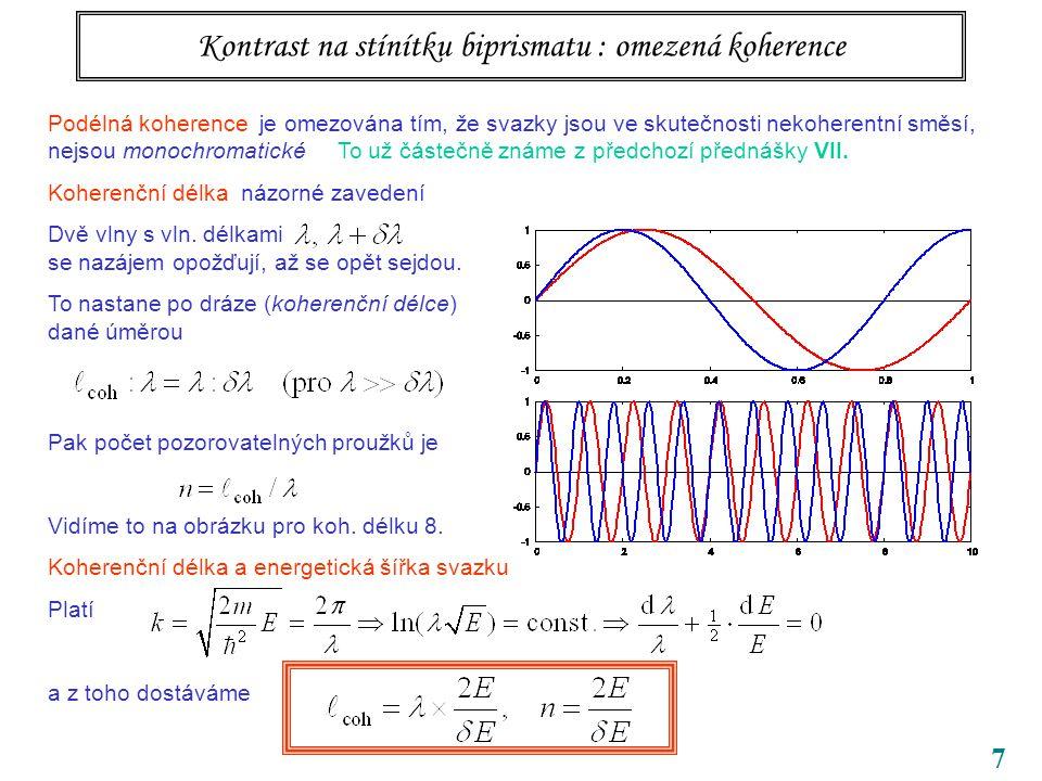 7 Kontrast na stínítku biprismatu : omezená koherence Podélná koherence je omezována tím, že svazky jsou ve skutečnosti nekoherentní směsí, nejsou monochromatické To už částečně známe z předchozí přednášky VII.
