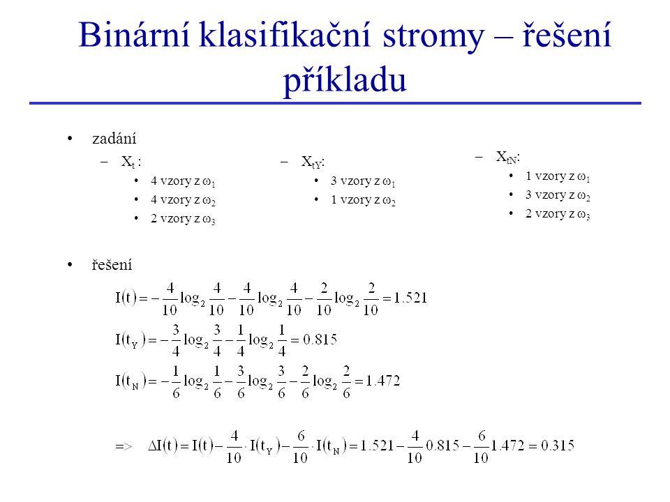 Binární klasifikační stromy – řešení příkladu zadání –X t : 4 vzory z ω 1 4 vzory z ω 2 2 vzory z ω 3 řešení –X tY : 3 vzory z ω 1 1 vzory z ω 2 –X tN : 1 vzory z ω 1 3 vzory z ω 2 2 vzory z ω 3