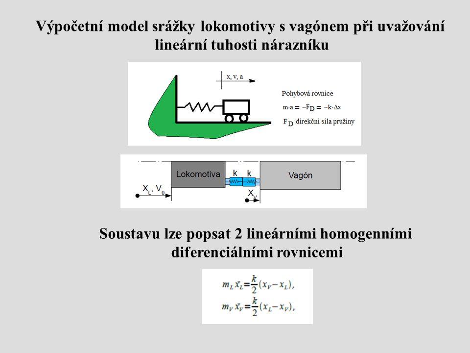 Výpočetní model srážky lokomotivy s vagónem při uvažování lineární tuhosti nárazníku Soustavu lze popsat 2 lineárními homogenními diferenciálními rovnicemi