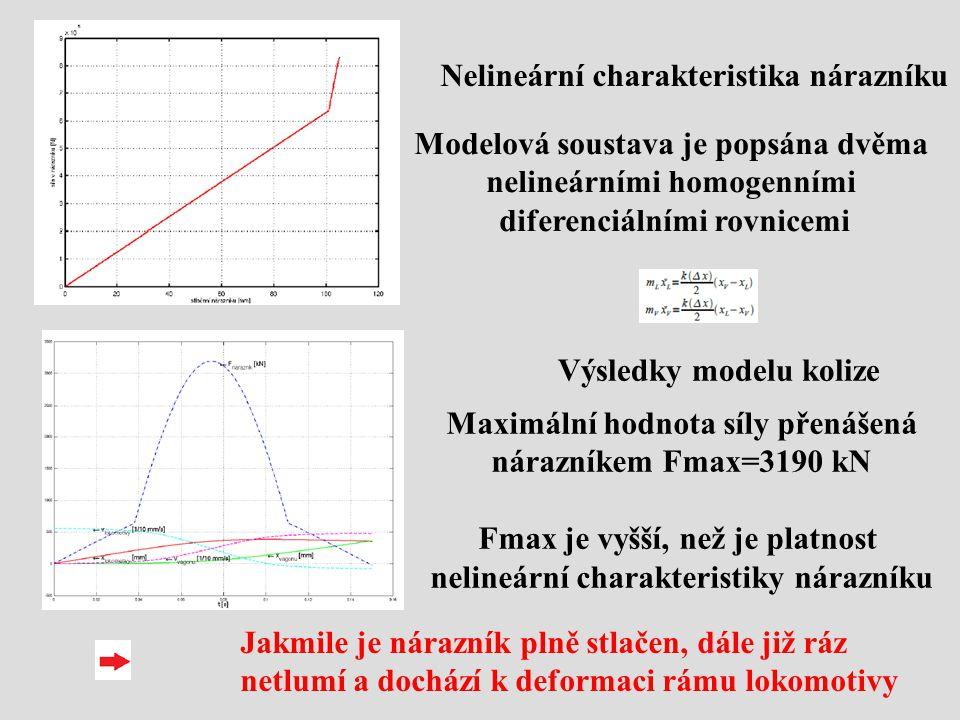 Nelineární charakteristika nárazníku Modelová soustava je popsána dvěma nelineárními homogenními diferenciálními rovnicemi Výsledky modelu kolize Maximální hodnota síly přenášená nárazníkem Fmax=3190 kN Fmax je vyšší, než je platnost nelineární charakteristiky nárazníku Jakmile je nárazník plně stlačen, dále již ráz netlumí a dochází k deformaci rámu lokomotivy