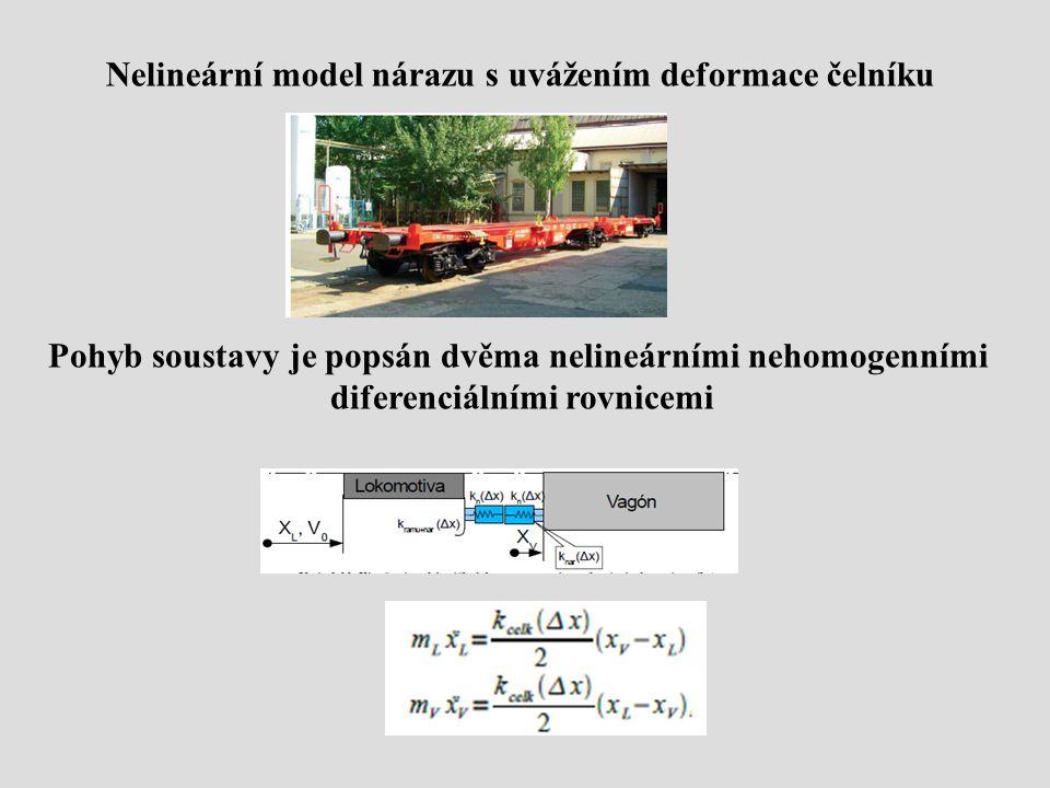 Nelineární model nárazu s uvážením deformace čelníku Pohyb soustavy je popsán dvěma nelineárními nehomogenními diferenciálními rovnicemi