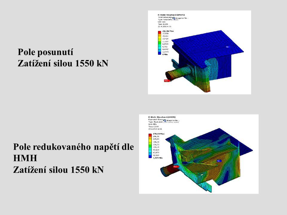 Pole posunutí Zatížení silou 1550 kN Pole redukovaného napětí dle HMH Zatížení silou 1550 kN