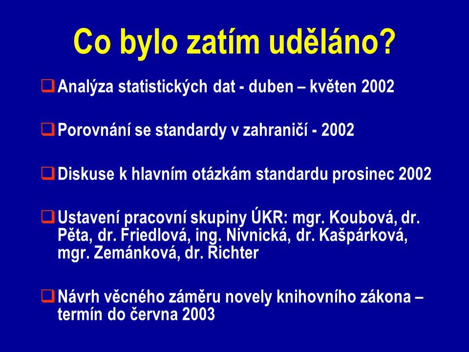 Co bylo zatím uděláno?  Analýza statistických dat - duben – květen 2002  Porovnání se standardy v zahraničí - 2002  Diskuse k hlavním otázkám stand