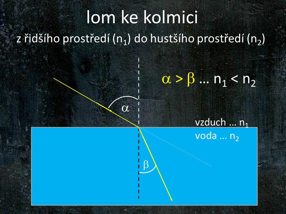 lom ke kolmici   voda … n 2 vzduch … n 1 z řidšího prostředí (n 1 ) do hustšího prostředí (n 2 )  >  … n 1 < n 2